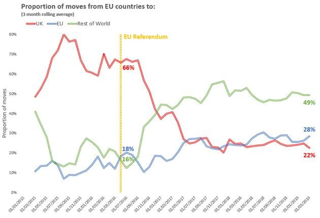 EU-snubs-UK-graph-1.jpg