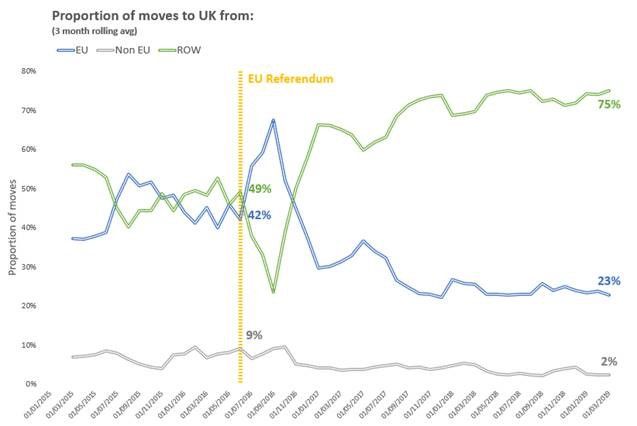 EU-snubs-UK-graph-2.jpg